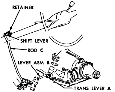Mustang Transmissions What Transmission V8 in addition Np246 Shift Motor Wiring Diagram also Th350 Transmission Parts Diagram as well 41809724 besides I. on th350 transmission linkage
