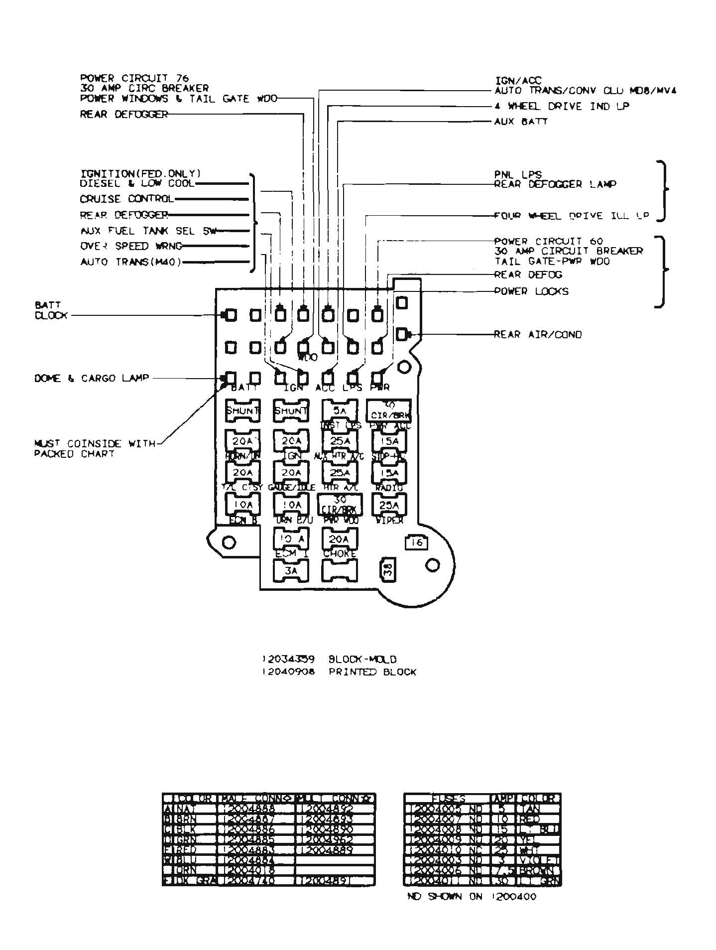 1984 c10 fuse box diagram 1984 image wiring diagram 87 chevy truck fuse box 87 wiring diagrams online on 1984 c10 fuse box diagram