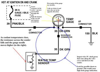 16747706_98524984_1181x853_2126x1535 need a new oil pressure gauge the 1947 present chevrolet & gmc Oil Pressure Sending Unit Diagram at soozxer.org